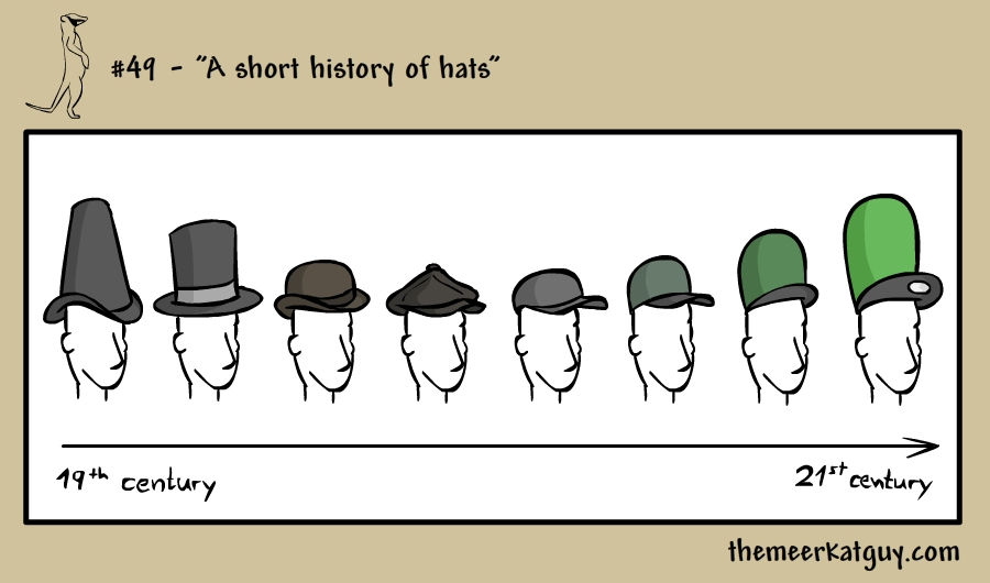 A short history of hats