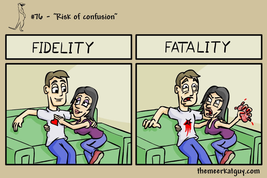 Risk of confusion